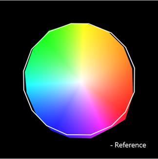 Lichtsynergie LED Einkauf Vertrieb Farbspektrum TM-30-18 Röhre